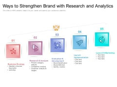 Ways To Strengthen Brand With Research And Analytics Ppt PowerPoint Presentation File Styles PDF