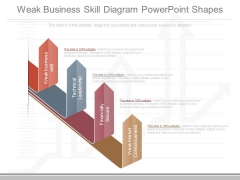 Weak Business Skill Diagram Powerpoint Shapes