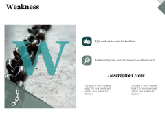 Weakness Planning Ppt PowerPoint Presentation Summary Graphic Images