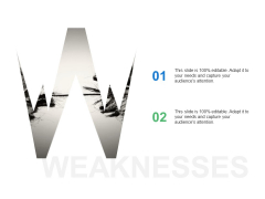 Weaknesses Business Planning Ppt PowerPoint Presentation Styles Graphic Tips