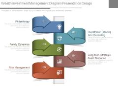Wealth Investment Management Diagram Presentation Design