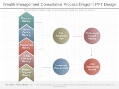 Wealth Management Consultative Process Diagram Ppt Design