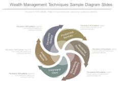 Wealth Management Techniques Sample Diagram Slides