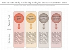 Wealth Transfer By Positioning Strategies Example Powerpoint Show