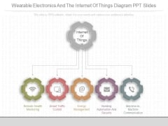 Wearable Electronics And The Internet Of Things Diagram Ppt Slides