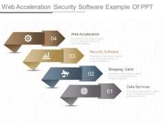 Web Acceleration Security Software Example Of Ppt