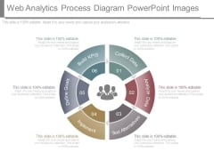 Web Analytics Process Diagram Powerpoint Images