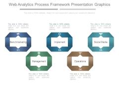 Web Analytics Process Framework Presentation Graphics
