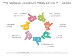 Web Application Development Mobility Services Ppt Example