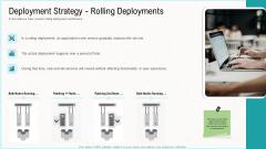 Web Application Improvement Deployment Strategy Rolling Deployments Infographics PDF