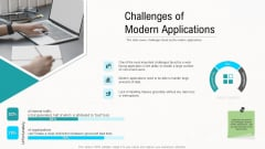 Web Application Improvement Strategies Challenges Of Modern Applications Introduction PDF