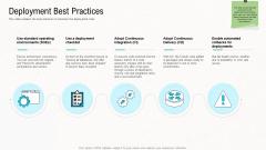 Web Application Improvement Strategies Deployment Best Practices Mockup PDF