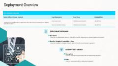 Web Application Improvement Strategies Deployment Overview Information PDF