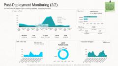 Web Application Improvement Strategies Post Deployment Monitoring Guidelines PDF