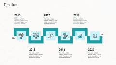 Web Application Improvement Strategies Timeline Clipart PDF