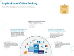 Web Banking For Financial Transactions Implication Of Online Banking Ppt Styles Graphics Example PDF