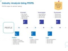 Web Banking For Financial Transactions Industry Analysis Using PESTEL Sample PDF