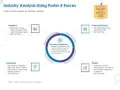 Web Banking For Financial Transactions Industry Analysis Using Porter 5 Forces Sample PDF