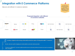 Web Banking For Financial Transactions Integration With E Commerce Platforms Rules PDF
