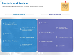 Web Banking For Financial Transactions Products And Services Ppt Infographics Guide PDF