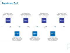 Web Banking For Financial Transactions Roadmap 2014 To 2020 Ppt Infographic Template Mockup PDF