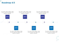 Web Banking For Financial Transactions Roadmap 2015 To 2020 Ppt Slides Tips PDF