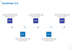 Web Banking For Financial Transactions Roadmap 2016 To 2020 Ppt Outline Examples PDF
