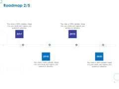 Web Banking For Financial Transactions Roadmap 2017 To 2020 Ppt Slides Maker PDF