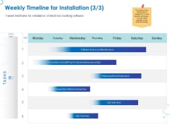 Web Banking For Financial Transactions Weekly Timeline For Installation Ppt Visual Aids Summary PDF