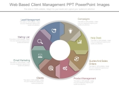 Web Based Client Management Ppt Powerpoint Images