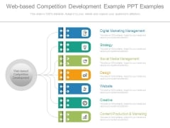 Web Based Competition Development Example Ppt Examples