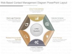 Web Based Contact Management Diagram Powerpoint Layout