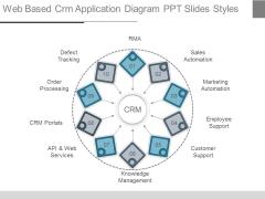 Web Based Crm Application Diagram Ppt Slides Styles