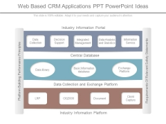 Web Based Crm Applications Ppt Powerpoint Ideas