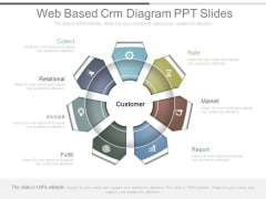 Web Based Crm Diagram Ppt Slides