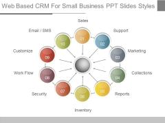 Web Based Crm For Small Business Ppt Slides Styles