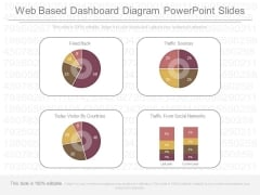 Web Based Dashboard Diagram Powerpoint Slides