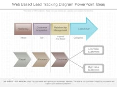 Web Based Lead Tracking Diagram Powerpoint Ideas