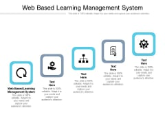Web Based Learning Management System Ppt PowerPoint Presentation Diagram Templates Cpb Pdf