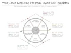 Web Based Marketing Program Powerpoint Templates