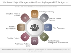 Web Based Project Management And Reporting Diagram Ppt Background