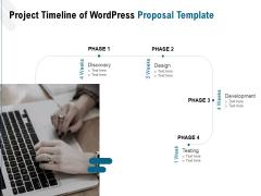 Web Based User Interface Project Timeline Of Wordpress Proposal Ppt Inspiration Gridlines PDF
