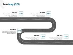 Web Based User Interface Roadmap Five Stage Process Ppt Professional Portfolio PDF