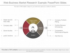Web Business Market Research Example Powerpoint Slides