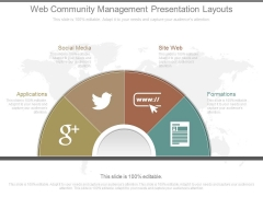 Web Community Management Presentation Layouts