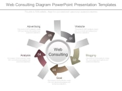 Web Consulting Diagram Powerpoint Presentation Templates