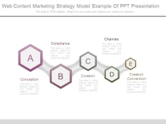 Web Content Marketing Strategy Model Example Of Ppt Presentation