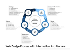 Web Design Process With Information Architecture Ppt PowerPoint Presentation File Template PDF