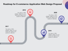 Web Design Services Ecommerce Busines Roadmap For E Commerce Application Web Design Proposal Infographics PDF