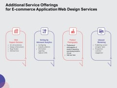 Web Design Services Ecommerce Business Additional Service Offerings For E Commerce Application Web Design Services Pictures PDF